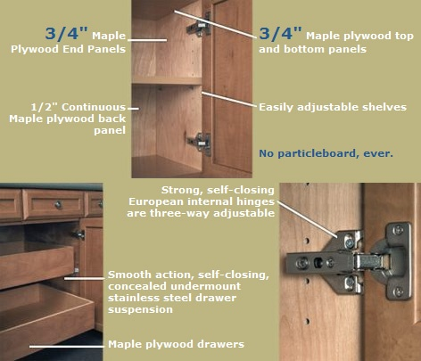 Handcrafted Cabinets